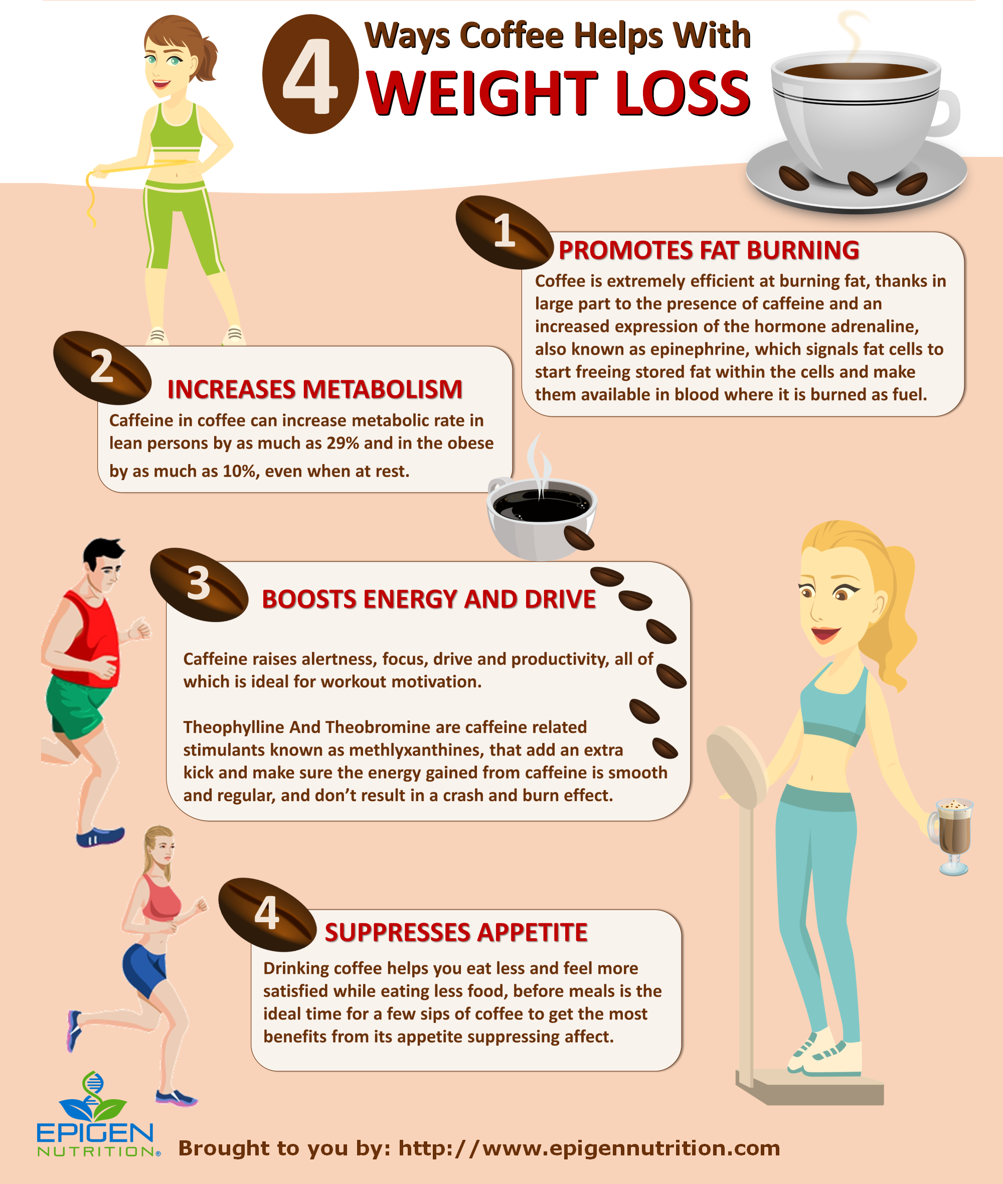 drink coffee and lose weight