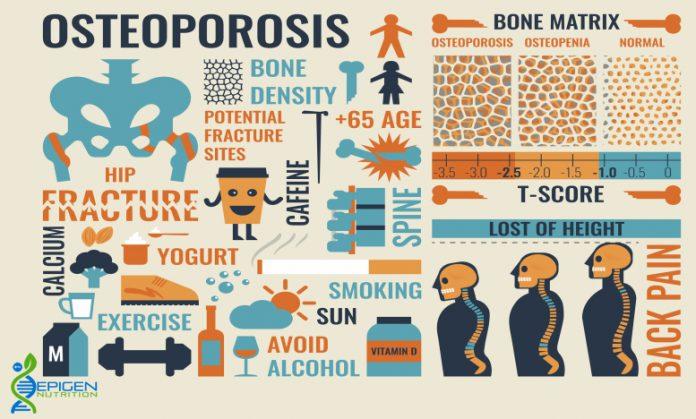 Take-care-of-your-bone-health